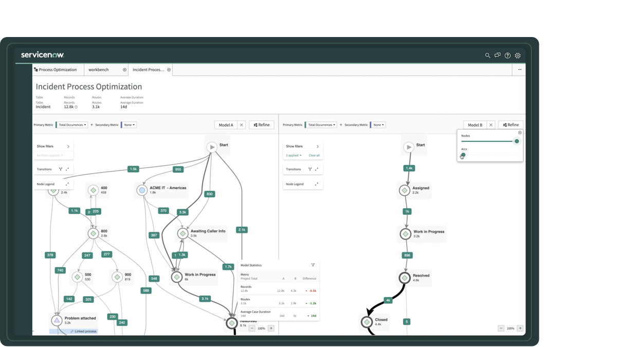 Visualize IT and customer service process workflows